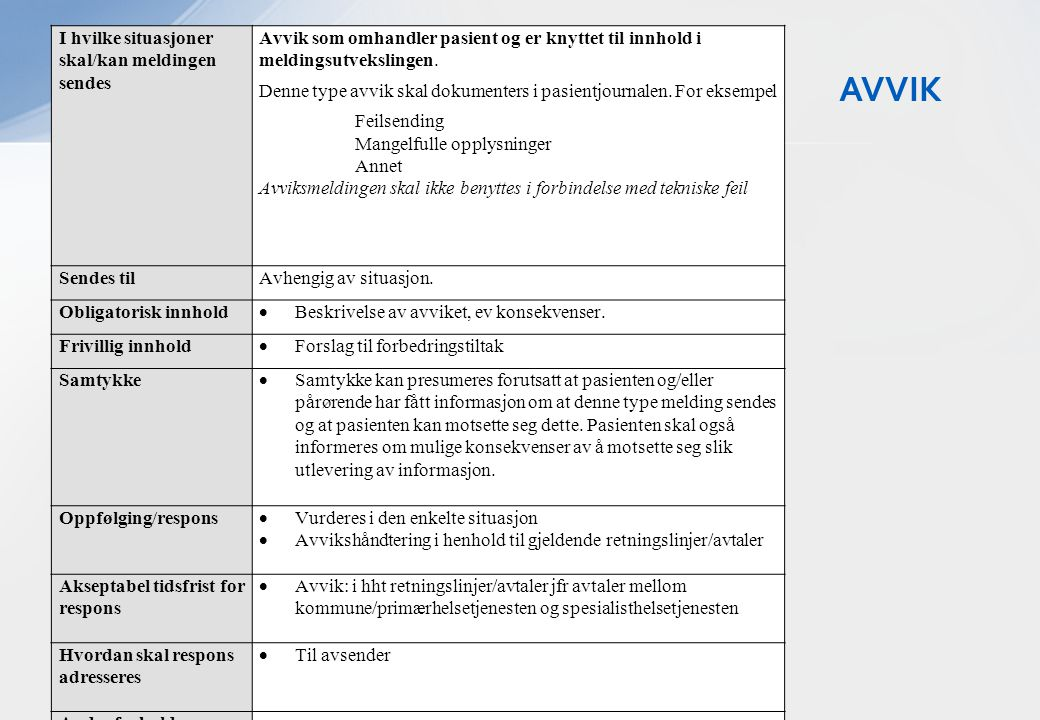 I hvilke situasjoner skal/kan meldingen sendes Avvik som omhandler pasient og er knyttet til innhold i meldingsutvekslingen.