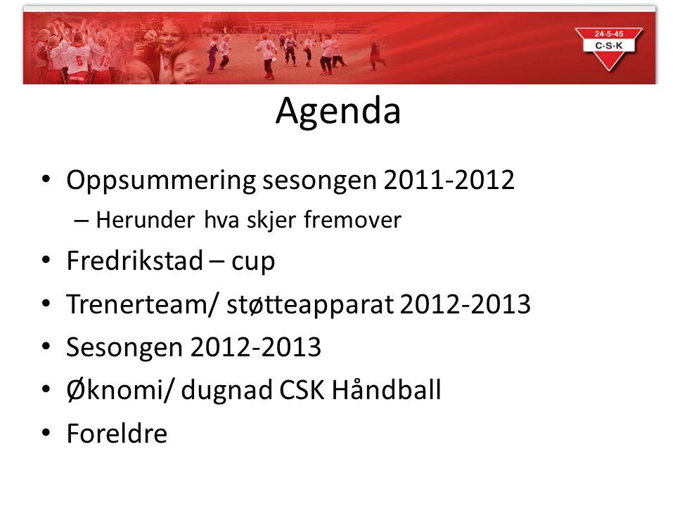 Agenda Oppsummering sesongen 2011-2012 – Herunder hva skjer fremover Fredrikstad – cup Trenerteam/ støtteapparat 2012-2013 Sesongen 2012-2013 Øknomi/