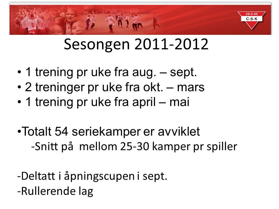 Sesongen 2011-2012 1 trening pr uke fra aug. – sept. 2 treninger pr uke fra okt. – mars 1 trening pr uke fra april – mai Totalt 54 seriekamper er avvi