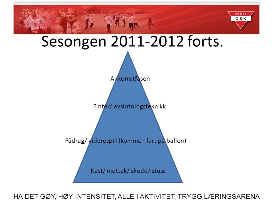 Sesongen 2011-2012 forts. Pådrag/ viderespill (komme i fart på ballen) Ankomstfasen Finter/ avslutningsteknikk Kast/ mottak/ skudd/ stuss HA DET GØY,