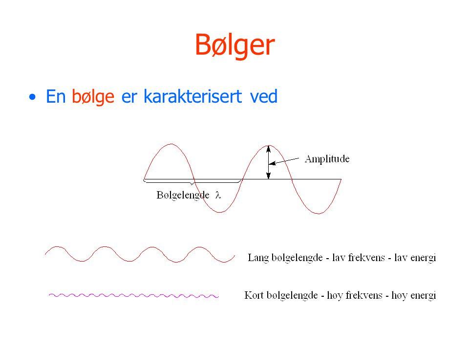Bølger En bølge er karakterisert ved