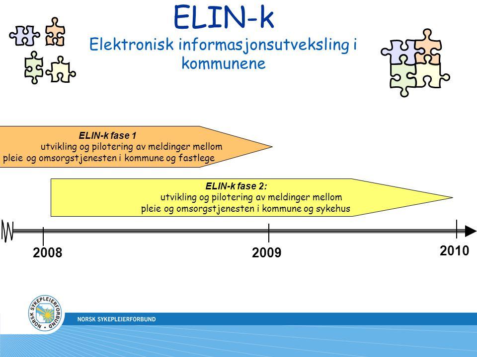 ELIN-k Elektronisk informasjonsutveksling i kommunene 20082009 ELIN-k fase 1 utvikling og pilotering av meldinger mellom pleie og omsorgstjenesten i kommune og fastlege ELIN-k fase 2: utvikling og pilotering av meldinger mellom pleie og omsorgstjenesten i kommune og sykehus 2010