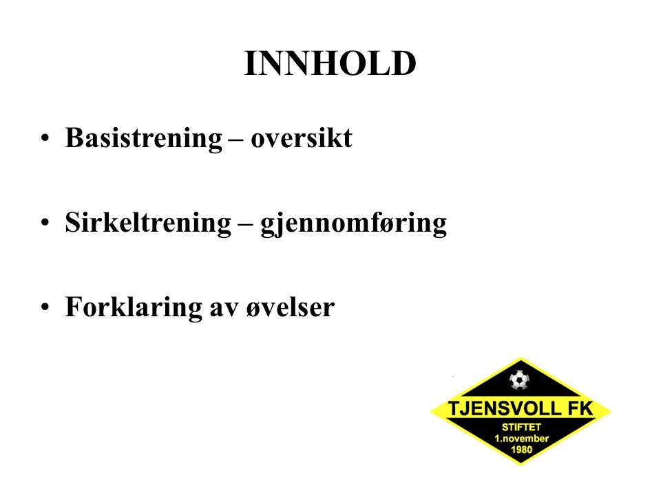 INNHOLD Basistrening – oversikt Sirkeltrening – gjennomføring Forklaring av øvelser