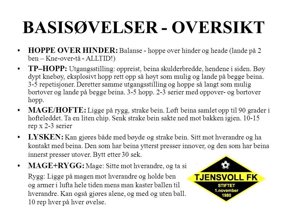 BASISØVELSER - OVERSIKT HOPPE OVER HINDER: Balanse - hoppe over hinder og heade (lande på 2 ben – Kne-over-tå - ALLTID!) TP–HOPP: Utgangsstilling: opp
