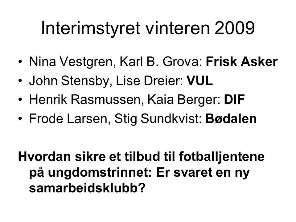 Interimstyret vinteren 2009 Nina Vestgren, Karl B. Grova: Frisk Asker John Stensby, Lise Dreier: VUL Henrik Rasmussen, Kaia Berger: DIF Frode Larsen,
