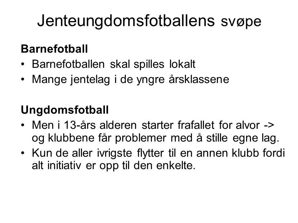 Barnefotball Barnefotballen skal spilles lokalt Mange jentelag i de yngre årsklassene Ungdomsfotball Men i 13-års alderen starter frafallet for alvor -> og klubbene får problemer med å stille egne lag.