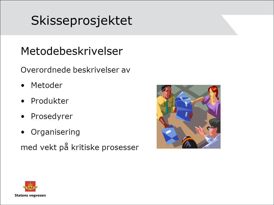 Skisseprosjektet Metodebeskrivelser Overordnede beskrivelser av Metoder Produkter Prosedyrer Organisering med vekt på kritiske prosesser