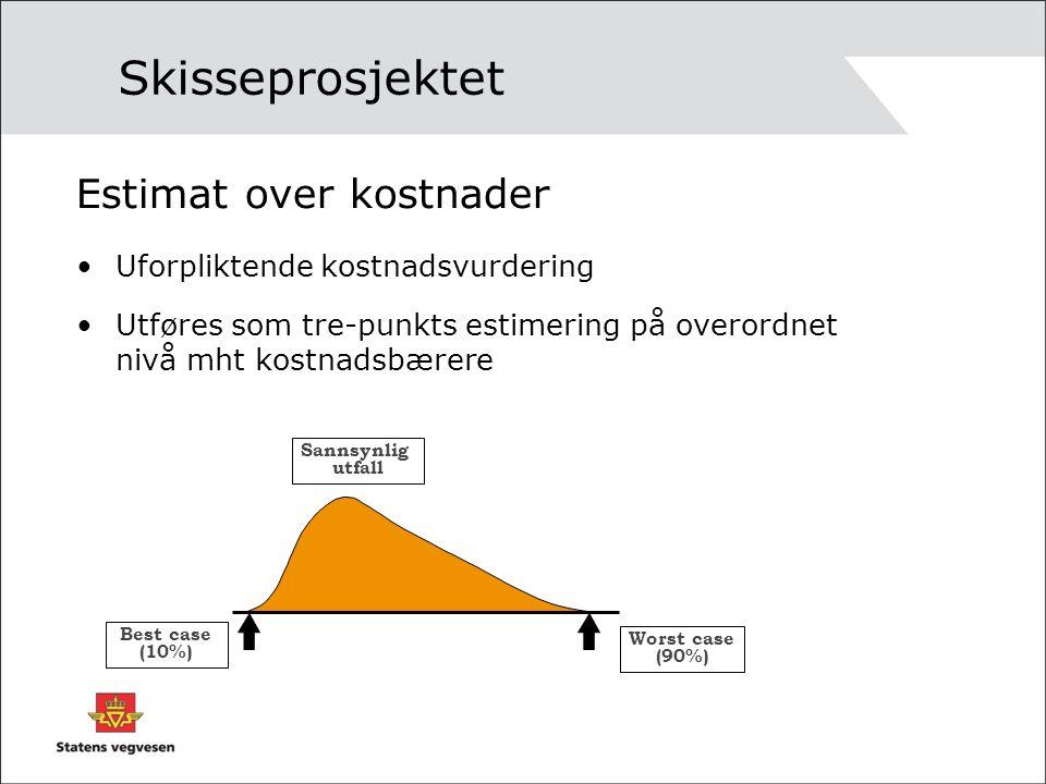 Skisseprosjektet Estimat over kostnader Uforpliktende kostnadsvurdering Utføres som tre-punkts estimering på overordnet nivå mht kostnadsbærere Best c