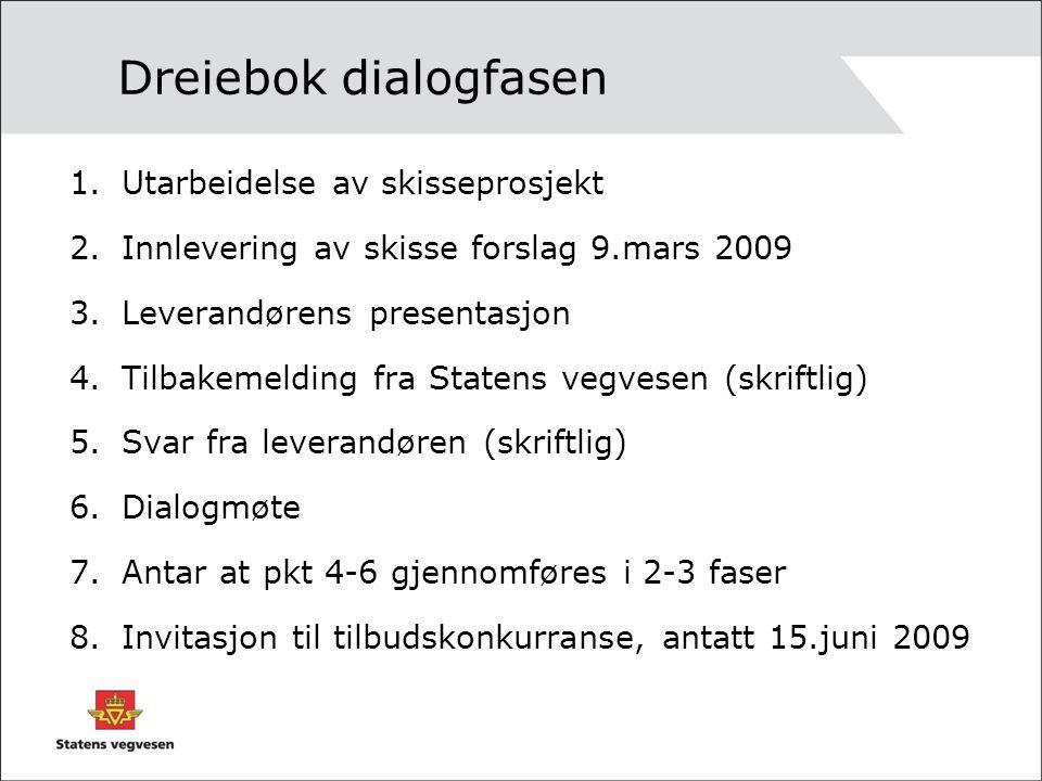 Dreiebok dialogfasen 1.Utarbeidelse av skisseprosjekt 2.Innlevering av skisse forslag 9.mars 2009 3.Leverandørens presentasjon 4.Tilbakemelding fra St