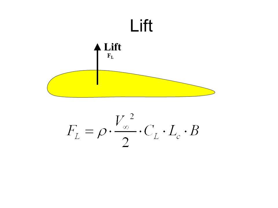 LiftLift FLFLFLFL