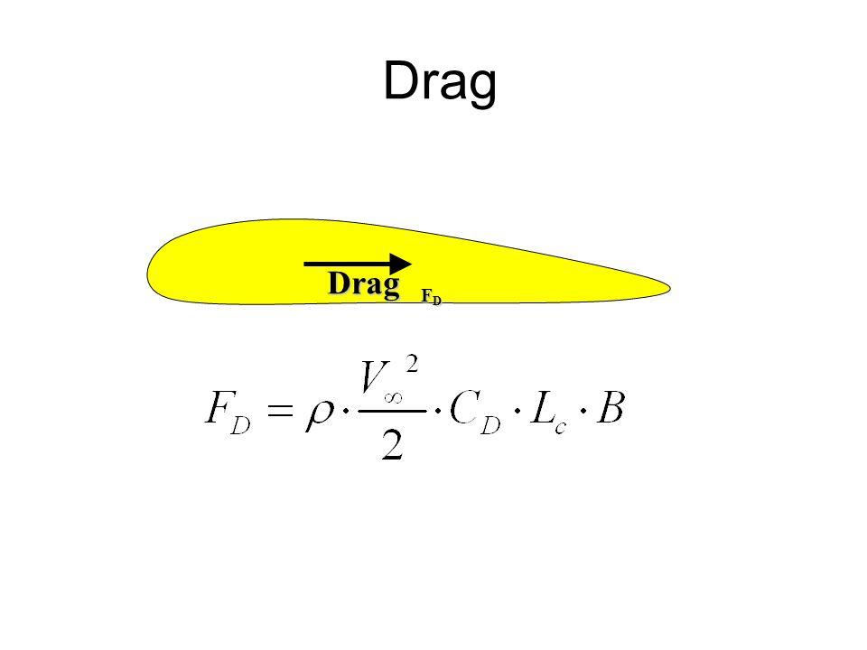 DragDrag FDFDFDFD