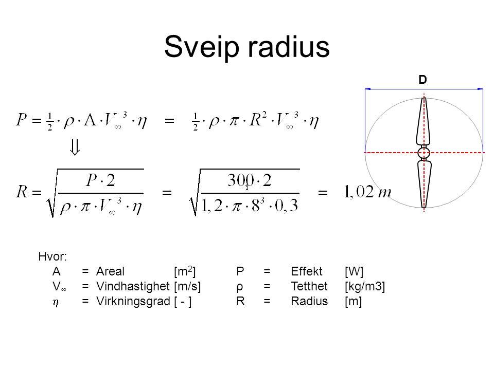 Sveip radius D Hvor: A=Areal[m 2 ] V ∞ =Vindhastighet[m/s]  =Virkningsgrad[ - ] P=Effekt[W] ρ=Tetthet[kg/m3] R=Radius[m]