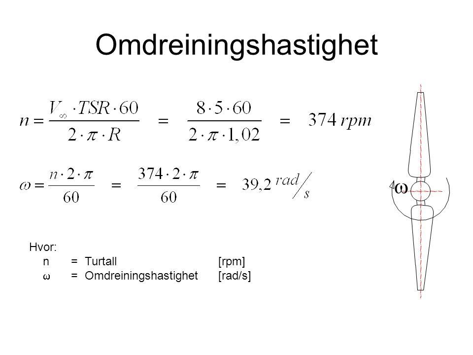 Omdreiningshastighet  Hvor: n=Turtall[rpm]  =Omdreiningshastighet[rad/s]