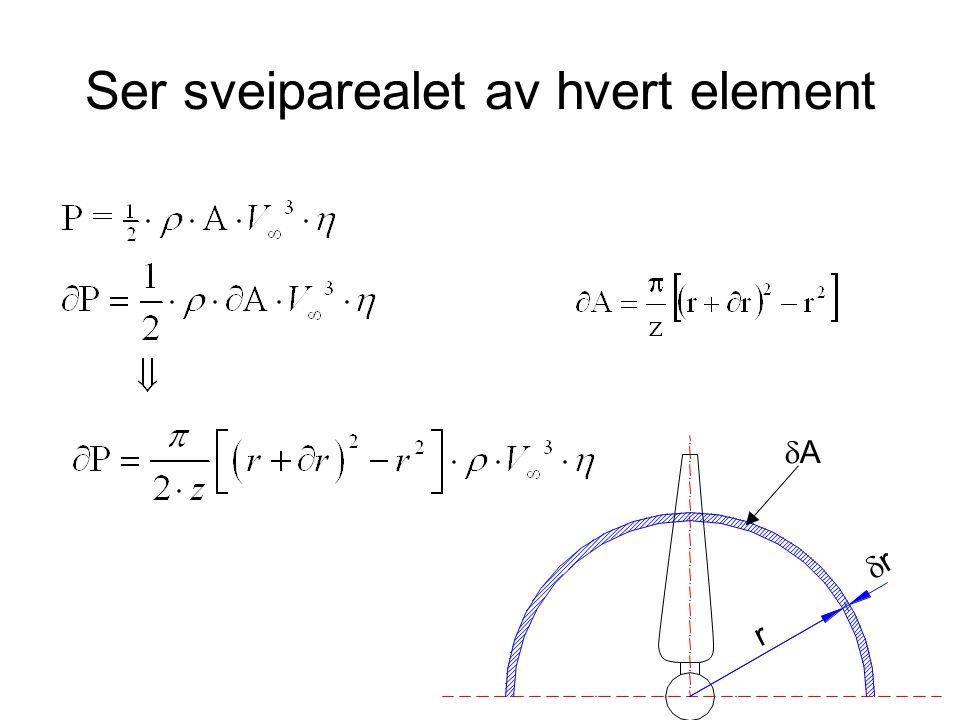 Ser sveiparealet av hvert element r rr AA