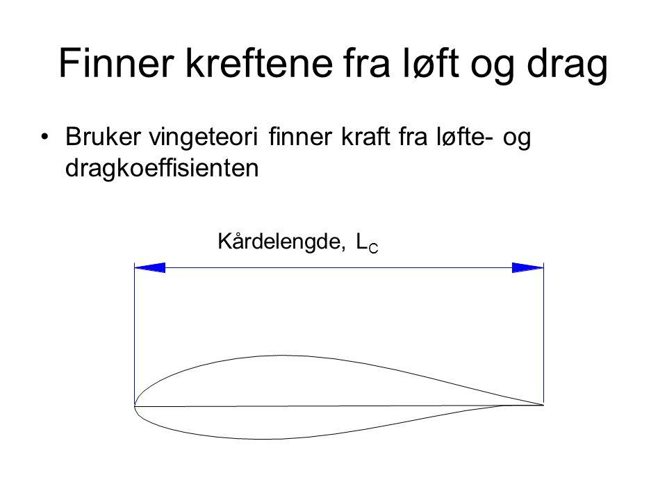 Finner kreftene fra løft og drag Bruker vingeteori finner kraft fra løfte- og dragkoeffisienten Kårdelengde, L C