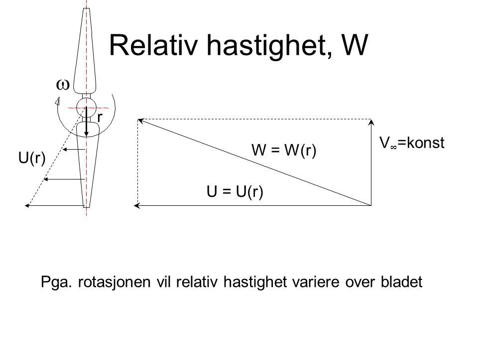 Relativ hastighet, W  U(r) U = U(r) V ∞ =konst W = W(r) Pga.
