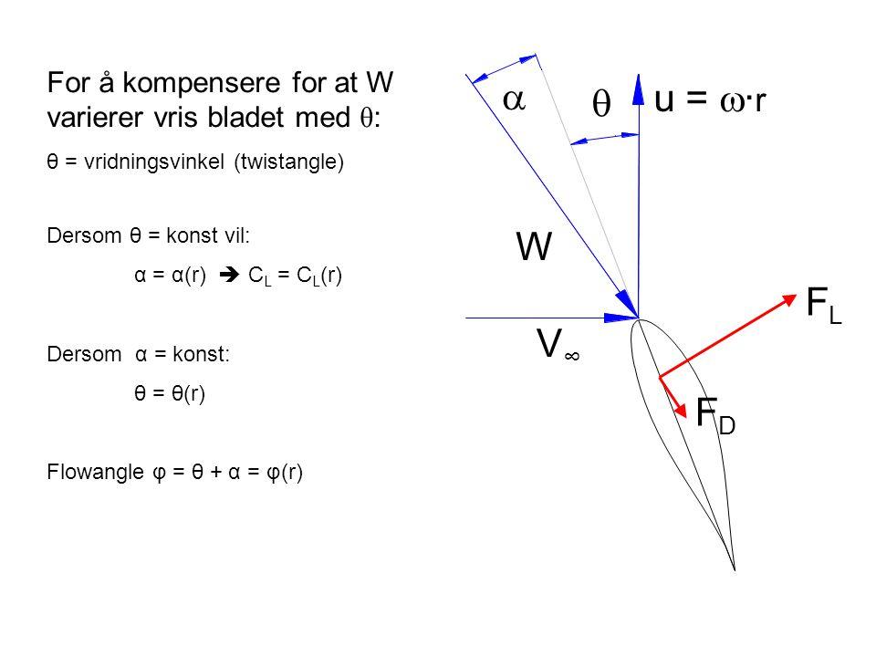   V∞V∞ u =  · r W FLFL FDFD For å kompensere for at W varierer vris bladet med θ : θ = vridningsvinkel (twistangle) Dersom θ = konst vil: α = α(r)  C L = C L (r) Dersom α = konst: θ = θ(r) Flowangle φ = θ + α = φ(r)