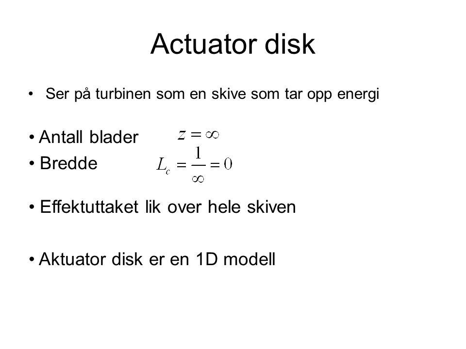 Actuator disk Ser på turbinen som en skive som tar opp energi Antall blader Bredde Effektuttaket lik over hele skiven Aktuator disk er en 1D modell