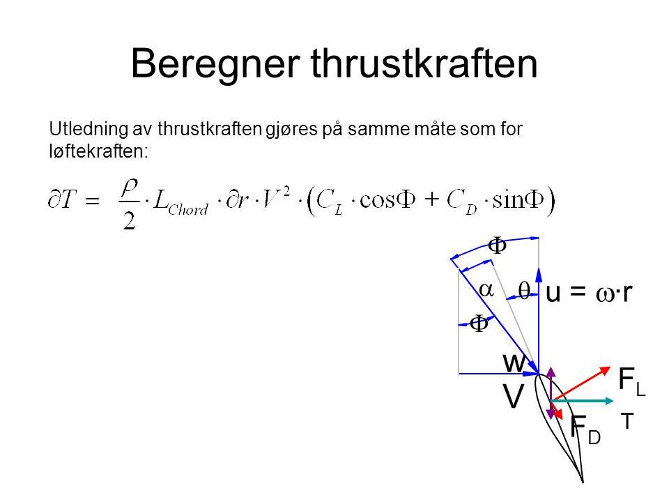 Beregner thrustkraften Utledning av thrustkraften gjøres på samme måte som for løftekraften:   V u =  ·r w   FLFL FDFD T