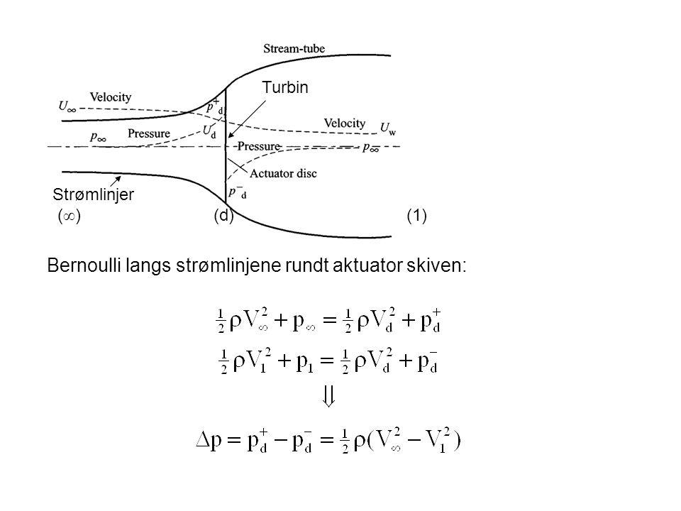 Bernoulli langs strømlinjene rundt aktuator skiven: Turbin Strømlinjer (1)(d)(∞)(∞)