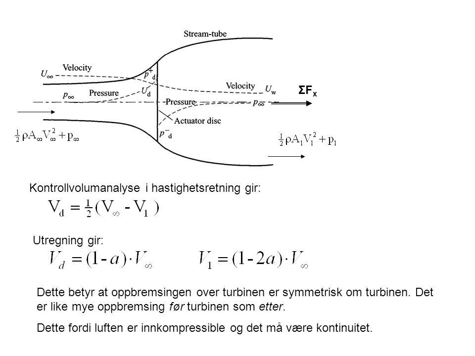 ΣFxΣFx Utregning gir: Dette betyr at oppbremsingen over turbinen er symmetrisk om turbinen.
