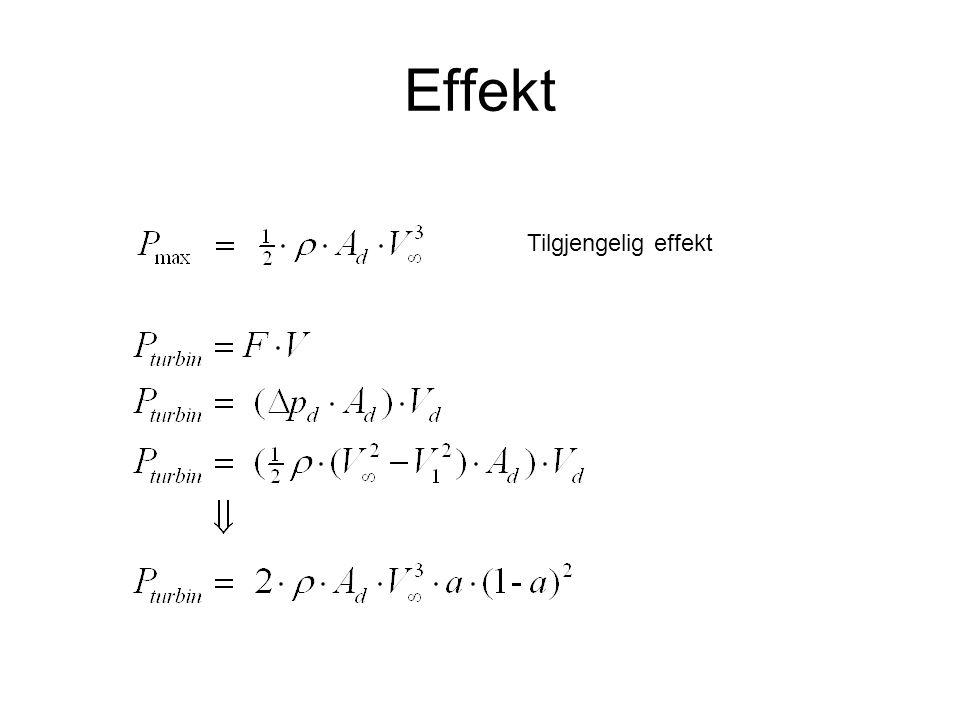 Effekt Tilgjengelig effekt