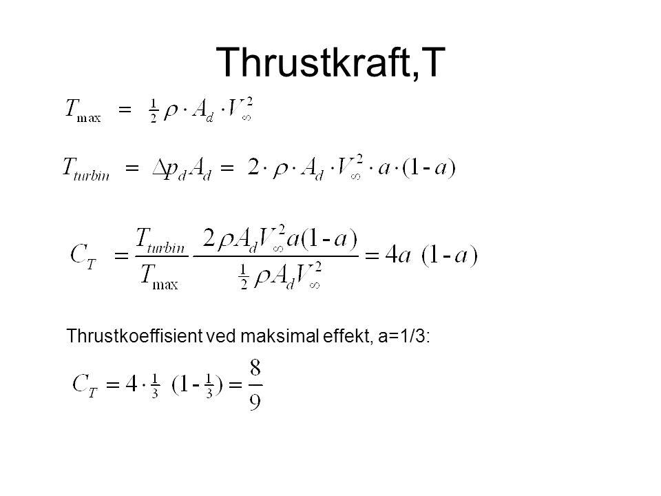 Thrustkraft,T Thrustkoeffisient ved maksimal effekt, a=1/3: