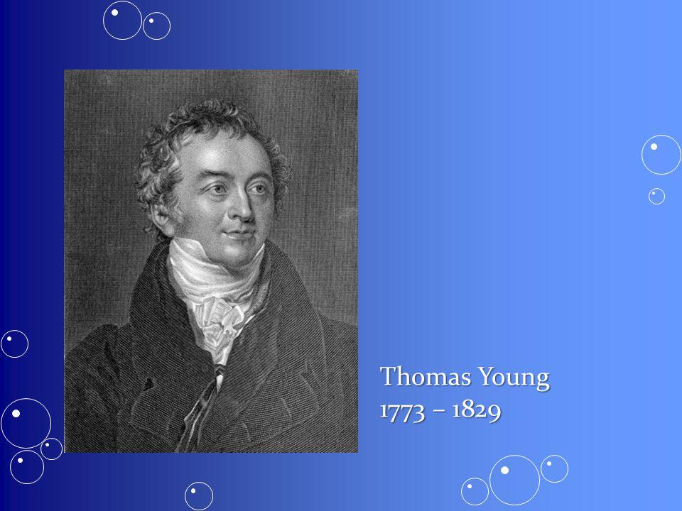 Thomas Young 1773 – 1829