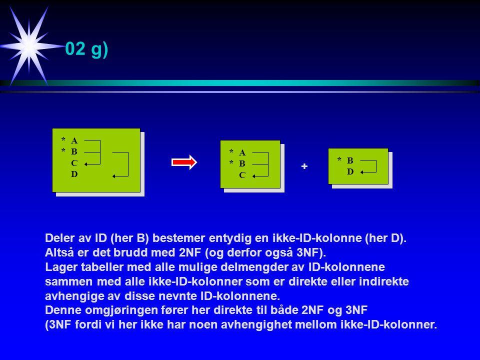 02 g) *A*BCD*A*BCD *A*BC*A*BC *BD*BD + Deler av ID (her B) bestemer entydig en ikke-ID-kolonne (her D).