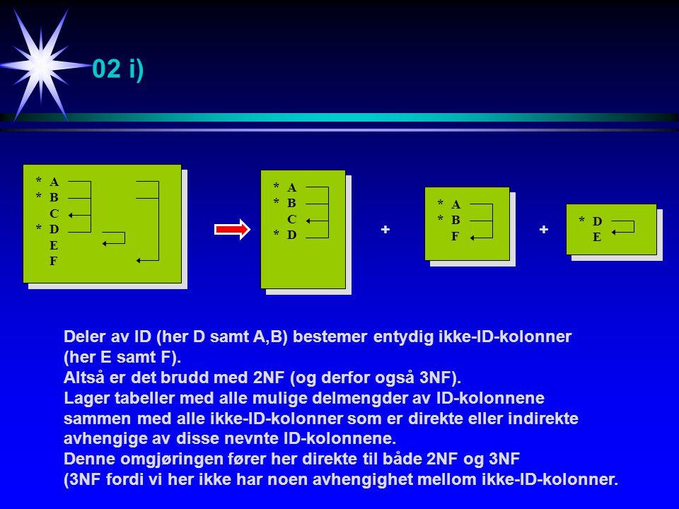 02 i) *A*BC*DEF*A*BC*DEF *A*BC*D*A*BC*D *A*BF*A*BF *DE*DE ++ Deler av ID (her D samt A,B) bestemer entydig ikke-ID-kolonner (her E samt F).