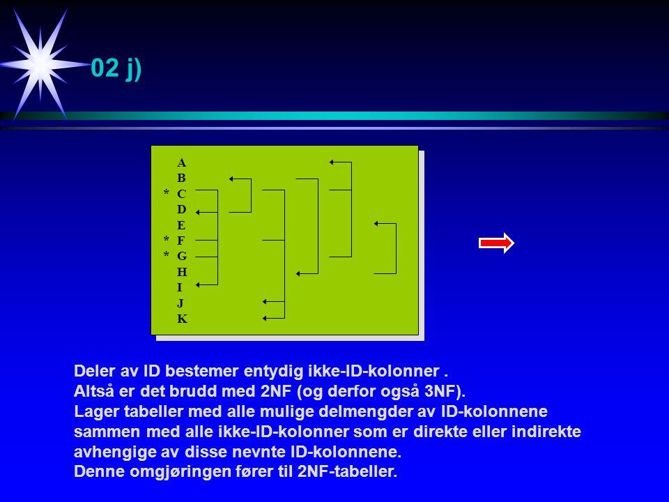 02 j) AB*CDE*F*GHIJKAB*CDE*F*GHIJK Deler av ID bestemer entydig ikke-ID-kolonner.