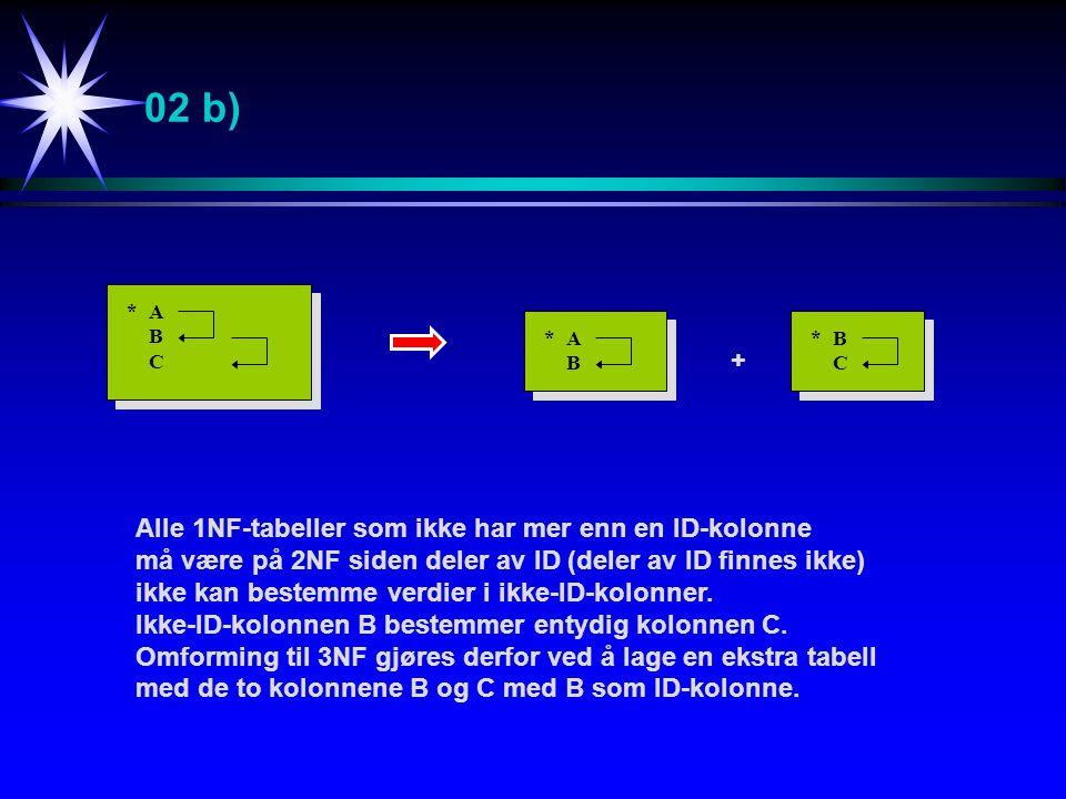 02 b) *ABC*ABC *AB*AB *BC*BC + Alle 1NF-tabeller som ikke har mer enn en ID-kolonne må være på 2NF siden deler av ID (deler av ID finnes ikke) ikke kan bestemme verdier i ikke-ID-kolonner.
