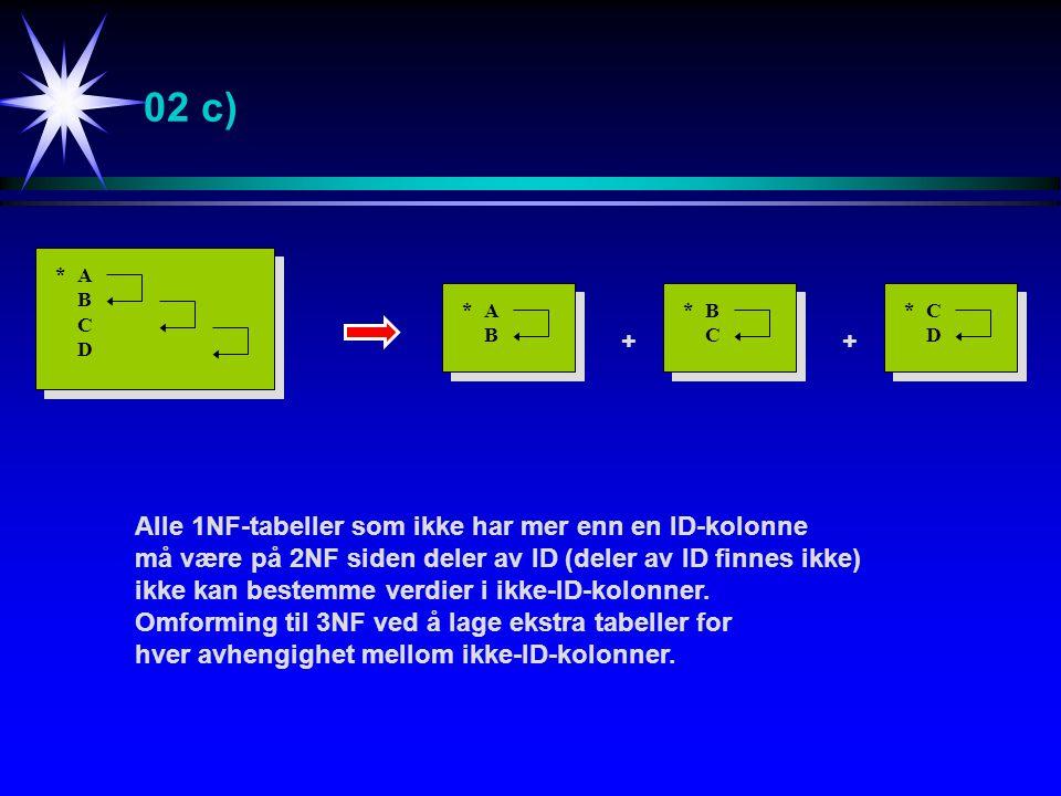 02 c) *ABCD*ABCD *AB*AB *BC*BC + *CD*CD + Alle 1NF-tabeller som ikke har mer enn en ID-kolonne må være på 2NF siden deler av ID (deler av ID finnes ikke) ikke kan bestemme verdier i ikke-ID-kolonner.