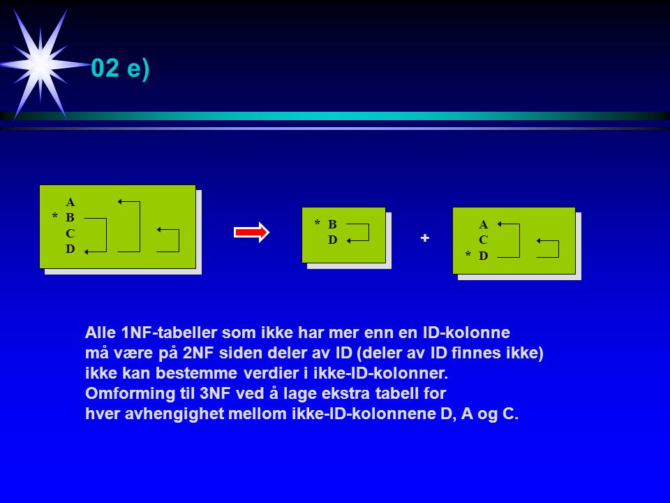 02 e) A*BCDA*BCD *BD*BD AC*DAC*D + Alle 1NF-tabeller som ikke har mer enn en ID-kolonne må være på 2NF siden deler av ID (deler av ID finnes ikke) ikke kan bestemme verdier i ikke-ID-kolonner.