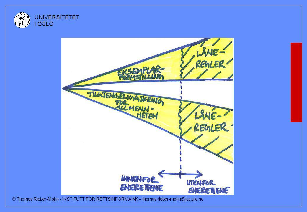 © Thomas Rieber-Mohn - INSTITUTT FOR RETTSINFORMAIKK – thomas.rieber-mohn@jus.uio.no UNIVERSITETET I OSLO Tre kategorier låneregler: Felles:Alle kategorier gir adgang for andre enn opphavsmannen til å utnytte verket på en måte som egentlig faller inn under enerettene.