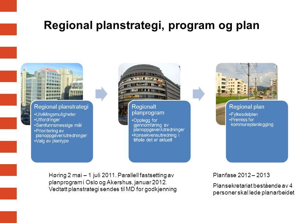 Regional planstrategi, program og plan Høring 2 mai – 1 juli 2011. Parallell fastsetting av planprogram i Oslo og Akershus, januar 2012. Vedtatt plans