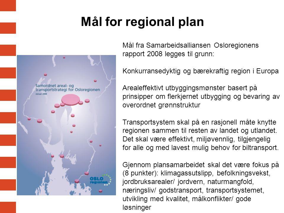Mål for regional plan Mål fra Samarbeidsalliansen Osloregionens rapport 2008 legges til grunn: Konkurransedyktig og bærekraftig region i Europa Arealeffektivt utbyggingsmønster basert på prinsipper om flerkjernet utbygging og bevaring av overordnet grønnstruktur Transportsystem skal på en rasjonell måte knytte regionen sammen til resten av landet og utlandet.