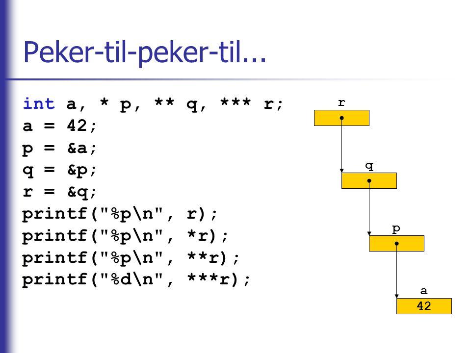 Peker-til-peker-til... int a, * p, ** q, *** r; a = 42; p = &a; q = &p; r = &q; printf(