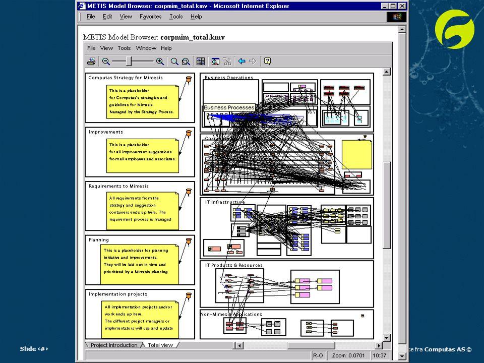 Slide 17Reproduksjon forbudt uten tillatelse fra Computas AS ©