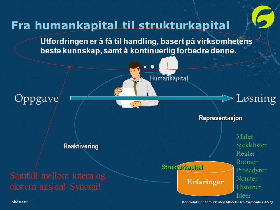 Slide 4Reproduksjon forbudt uten tillatelse fra Computas AS © Utfordringen er å få til handling, basert på virksomhetens beste kunnskap, samt å kontinuerlig forbedre denne.