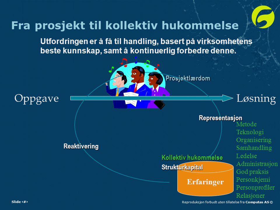 Slide 5Reproduksjon forbudt uten tillatelse fra Computas AS © Prosjektlærdom Utfordringen er å få til handling, basert på virksomhetens beste kunnskap, samt å kontinuerlig forbedre denne.
