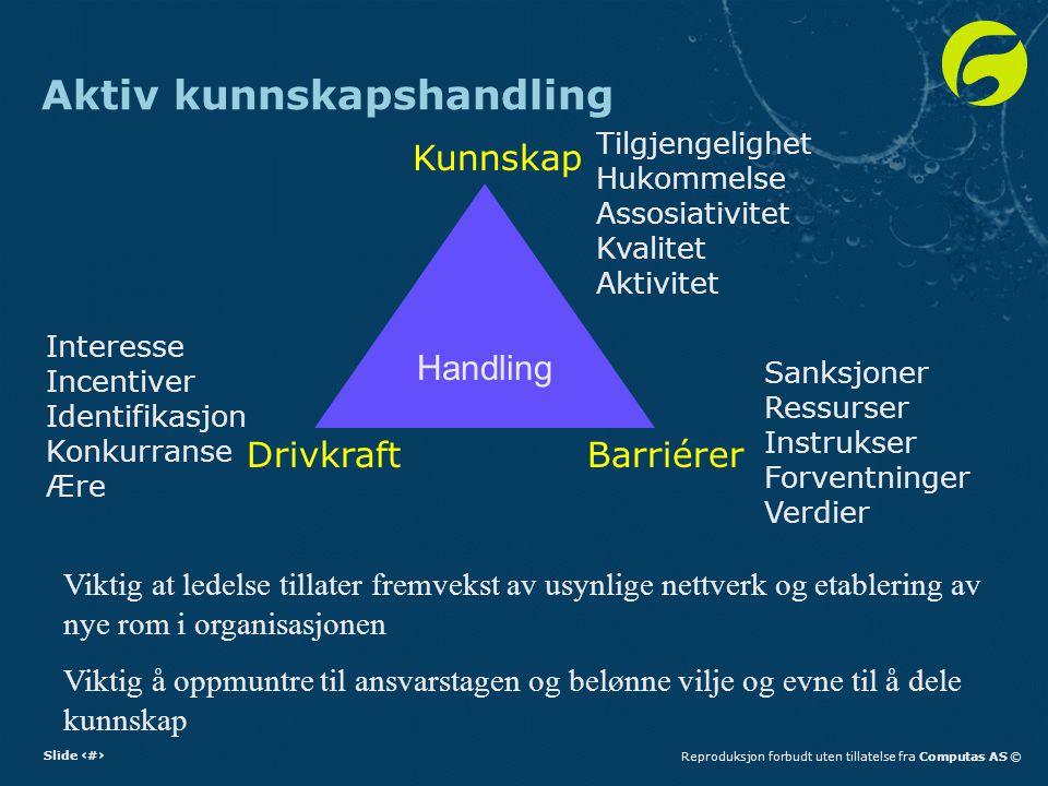 Slide 8Reproduksjon forbudt uten tillatelse fra Computas AS © Aktiv kunnskapshandling Kunnskap BarriérerDrivkraft Viktig at ledelse tillater fremvekst