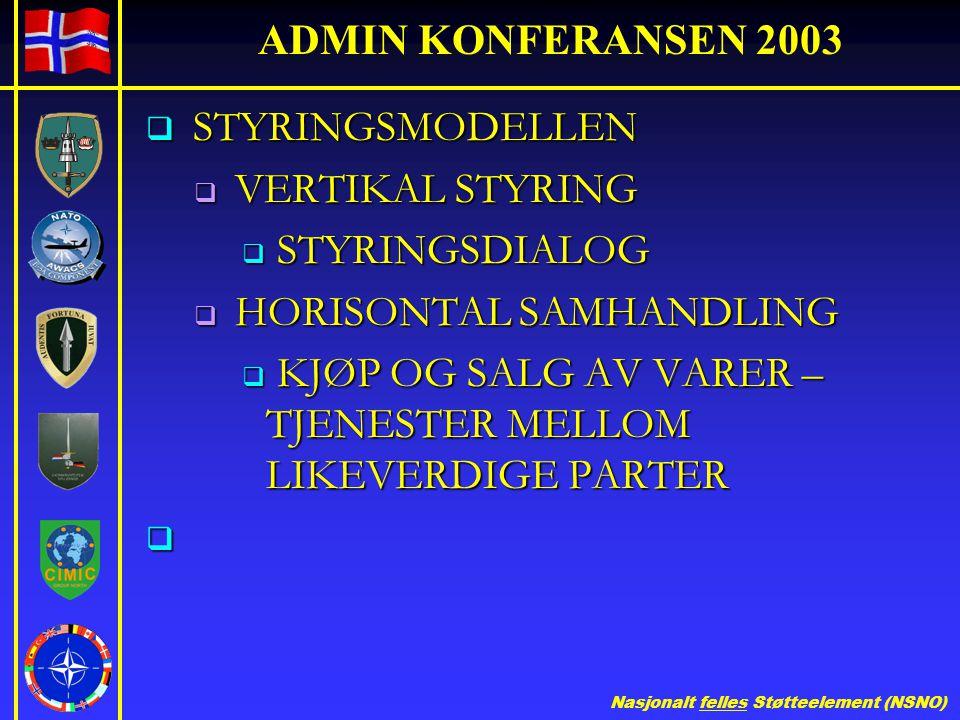 Nasjonalt felles Støtteelement (NSNO) ADMIN KONFERANSEN 2003  STYRINGSMODELLEN  VERTIKAL STYRING  STYRINGSDIALOG  HORISONTAL SAMHANDLING  KJØP OG