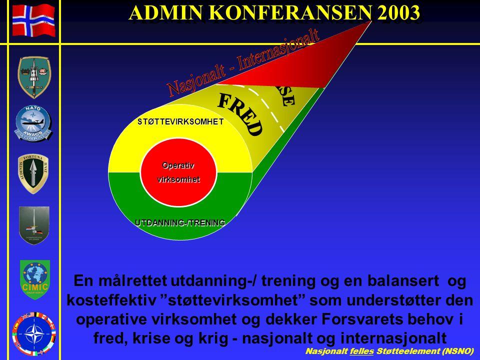Nasjonalt felles Støtteelement (NSNO) STØTTEVIRKSOMHET UTDANNING-/TRENING Operativvirksomhet En målrettet utdanning-/ trening og en balansert og koste