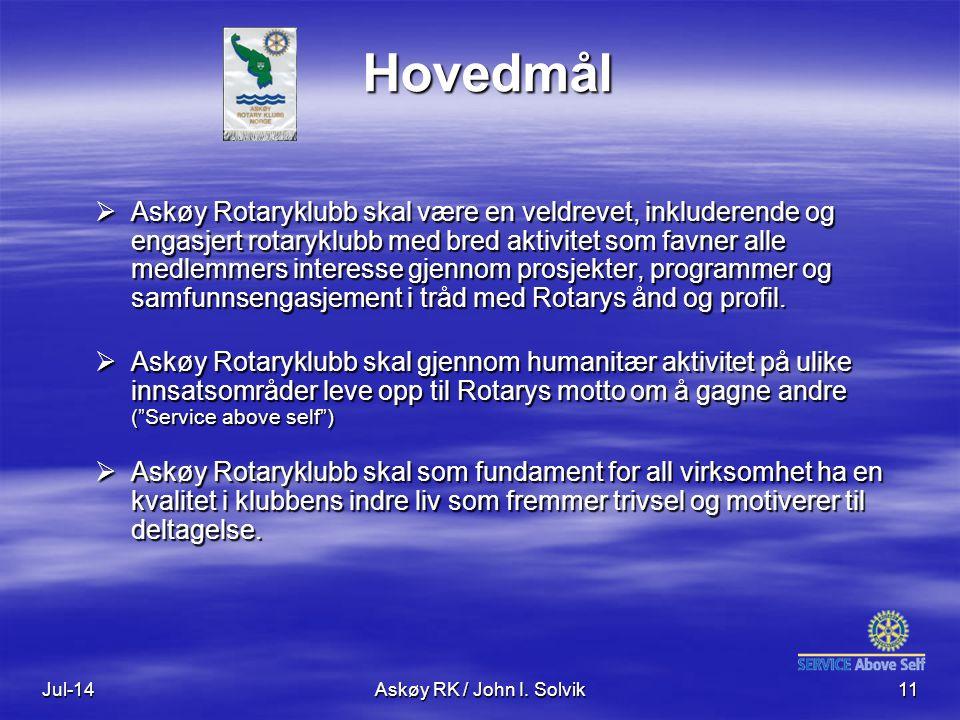 Jul-14Askøy RK / John I. Solvik11 Hovedmål  Askøy Rotaryklubb skal være en veldrevet, inkluderende og engasjert rotaryklubb med bred aktivitet som fa