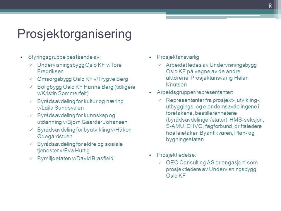 Prosjektorganisering Styringsgruppe bestående av: Undervisningsbygg Oslo KF v/Tore Fredriksen Omsorgsbygg Oslo KF v/Trygve Berg Boligbygg Oslo KF Hann