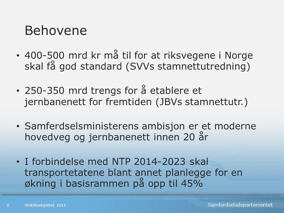 Samferdselsdepartementet Behovene 400-500 mrd kr må til for at riksvegene i Norge skal få god standard (SVVs stamnettutredning) 250-350 mrd trengs for å etablere et jernbanenett for fremtiden (JBVs stamnettutr.) Samferdselsministerens ambisjon er et moderne hovedveg og jernbanenett innen 20 år I forbindelse med NTP 2014-2023 skal transportetatene blant annet planlegge for en økning i basisrammen på opp til 45% Statsbudsjettet 20112