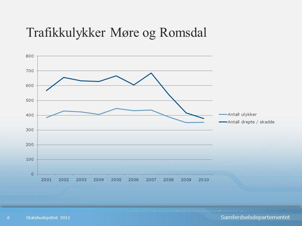 Samferdselsdepartementet Trafikkulykker Møre og Romsdal Statsbudsjettet 20116