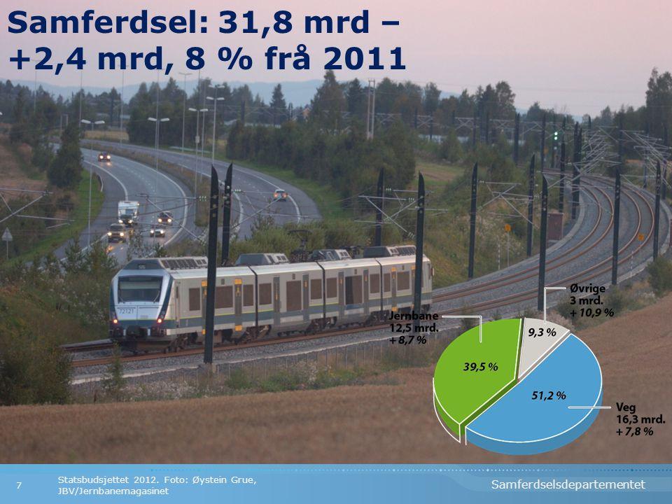 Samferdselsdepartementet Statsbudsjettet 2012. Foto: Øystein Grue, JBV/Jernbanemagasinet 7 Samferdsel: 31,8 mrd – +2,4 mrd, 8 % frå 2011