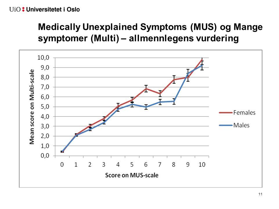 Medically Unexplained Symptoms (MUS) og Mange symptomer (Multi) – allmennlegens vurdering 11